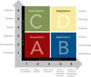 rr-framework